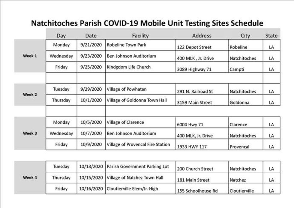 Natchitoches mobile testing sites