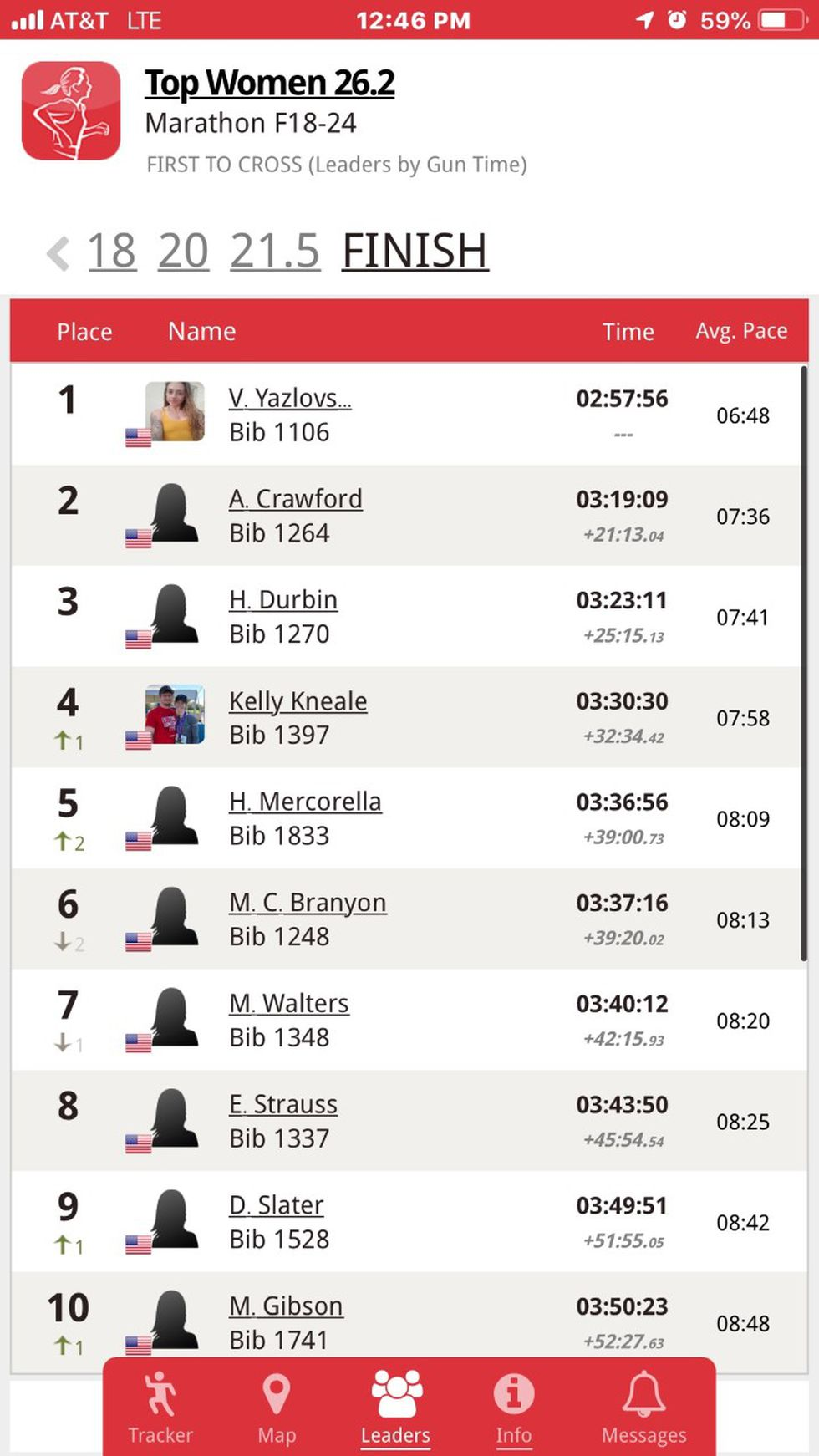Crawford finishes New Orleans Rock and Roll marathon in 3 hours and 19 minutes.