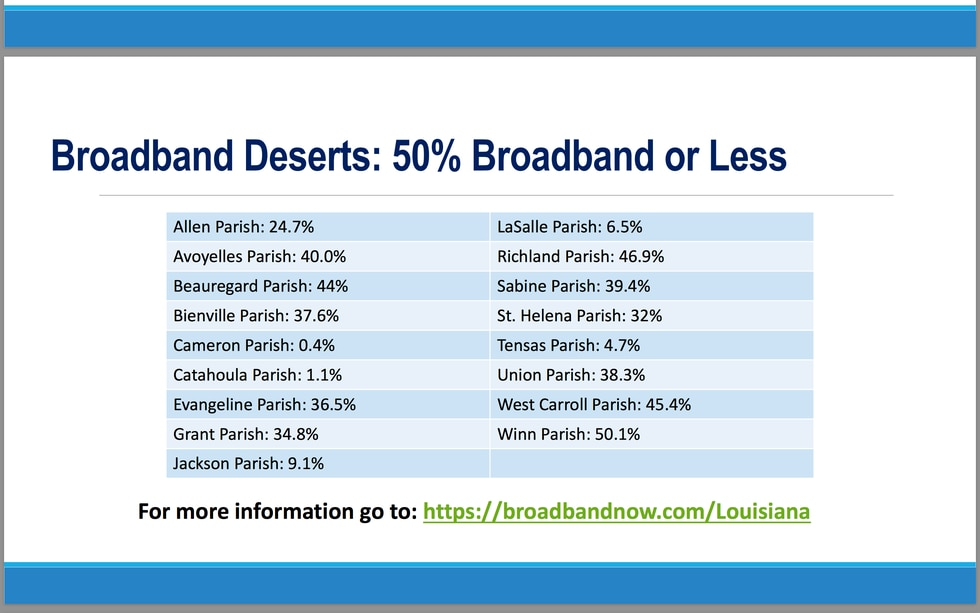 17 parishes have been identified as broadband deserts with less than 51% of residents having...