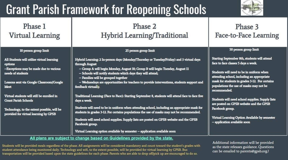 The school board releases framework for students to attend school in the Fall. (Source: Grant...