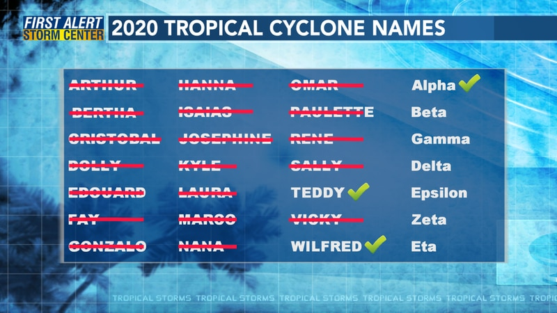 These are the names used as of 9-18-20.