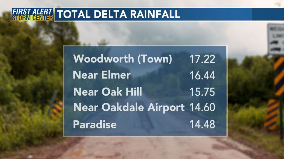 Three-day rainfall totals from Hurricane Delta recorded by KALB weather watchers.
