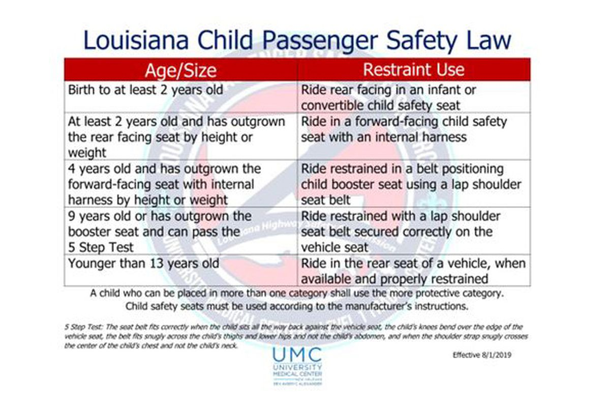 New Louisiana Child Seat Law Goes Into Effect On Thursday